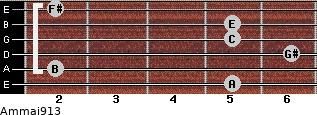Am(maj9/13) for guitar on frets 5, 2, 6, 5, 5, 2