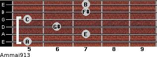 Am(maj9/13) for guitar on frets 5, 7, 6, 5, 7, 7