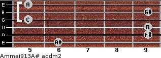 Am(maj9/13)/A# add(m2) guitar chord