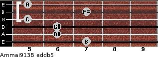 Am(maj9/13)/B add(b5) guitar chord