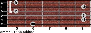 Am(maj9/13)/Bb add(m2) guitar chord