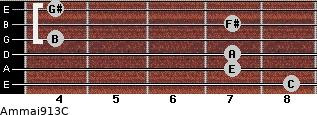 Am(maj9/13)/C for guitar on frets 8, 7, 7, 4, 7, 4