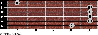 Am(maj9/13)/C for guitar on frets 8, 9, 9, 9, 9, 5
