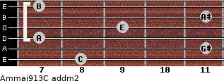 Am(maj9/13)/C add(m2) guitar chord