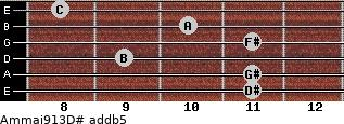 Am(maj9/13)/D# add(b5) guitar chord