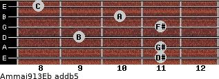 Am(maj9/13)/Eb add(b5) guitar chord