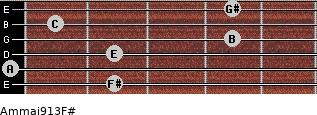 Am(maj9/13)/F# for guitar on frets 2, 0, 2, 4, 1, 4
