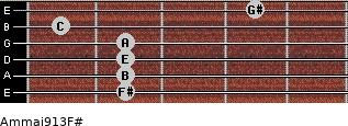 Am(maj9/13)/F# for guitar on frets 2, 2, 2, 2, 1, 4