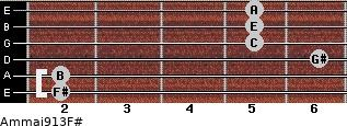 Am(maj9/13)/F# for guitar on frets 2, 2, 6, 5, 5, 5