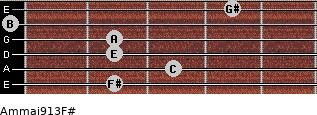 Am(maj9/13)/F# for guitar on frets 2, 3, 2, 2, 0, 4