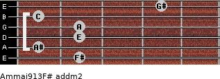 Am(maj9/13)/F# add(m2) guitar chord