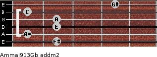 Am(maj9/13)/Gb add(m2) guitar chord