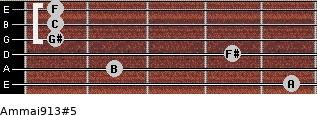 Am(maj9/13)#5 for guitar on frets 5, 2, 4, 1, 1, 1