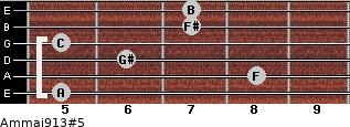 Am(maj9/13)#5 for guitar on frets 5, 8, 6, 5, 7, 7