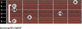 Am(maj9/13)#5/F for guitar on frets 1, 2, 4, 1, 1, 5