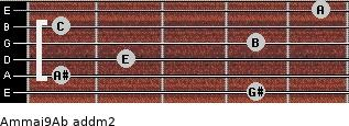 Am(maj9)/Ab add(m2) guitar chord