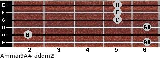 Am(maj9)/A# add(m2) guitar chord