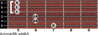Am(maj9)/B add(b5) guitar chord