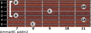 Am(maj9)/C add(m2) guitar chord