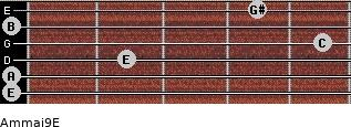 Am(maj9)/E for guitar on frets 0, 0, 2, 5, 0, 4