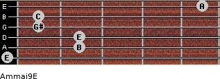 Am(maj9)/E for guitar on frets 0, 2, 2, 1, 1, 5