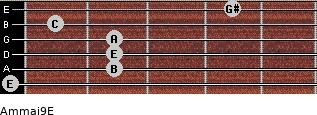 Am(maj9)/E for guitar on frets 0, 2, 2, 2, 1, 4