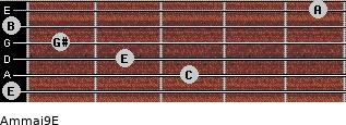 Am(maj9)/E for guitar on frets 0, 3, 2, 1, 0, 5
