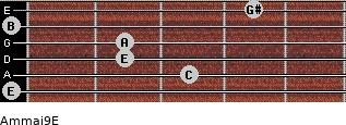 Am(maj9)/E for guitar on frets 0, 3, 2, 2, 0, 4