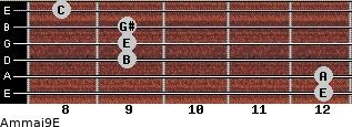 Am(maj9)/E for guitar on frets 12, 12, 9, 9, 9, 8