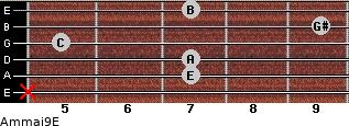 Am(maj9)/E for guitar on frets x, 7, 7, 5, 9, 7