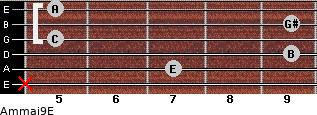 Am(maj9)/E for guitar on frets x, 7, 9, 5, 9, 5
