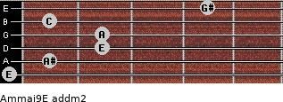 Am(maj9)/E add(m2) guitar chord