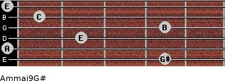 Am(maj9)/G# for guitar on frets 4, 0, 2, 4, 1, 0