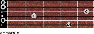 Am(maj9)/G# for guitar on frets 4, 0, 2, 5, 0, 0