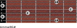 Am(maj9)/G# for guitar on frets 4, 0, 2, 5, 0, 4