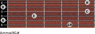 Am(maj9)/G# for guitar on frets 4, 0, 2, 5, 0, 5