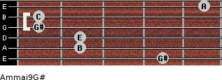 Am(maj9)/G# for guitar on frets 4, 2, 2, 1, 1, 5