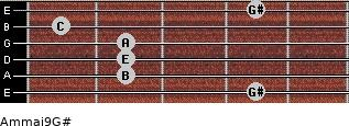 Am(maj9)/G# for guitar on frets 4, 2, 2, 2, 1, 4