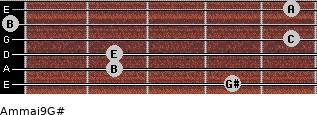Am(maj9)/G# for guitar on frets 4, 2, 2, 5, 0, 5
