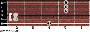 Am(maj9)/G# for guitar on frets 4, 2, 2, 5, 5, 5