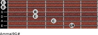 Am(maj9)/G# for guitar on frets 4, 3, 2, 2, 0, 0