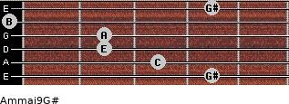 Am(maj9)/G# for guitar on frets 4, 3, 2, 2, 0, 4