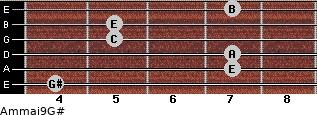 Am(maj9)/G# for guitar on frets 4, 7, 7, 5, 5, 7