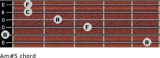 Am#5 for guitar on frets 5, 0, 3, 2, 1, 1