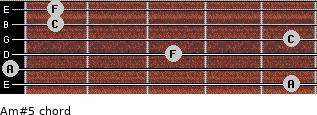 Am#5 for guitar on frets 5, 0, 3, 5, 1, 1