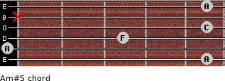 Am#5 for guitar on frets 5, 0, 3, 5, x, 5