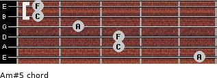Am#5 for guitar on frets 5, 3, 3, 2, 1, 1