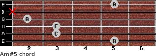 Am#5 for guitar on frets 5, 3, 3, 2, x, 5