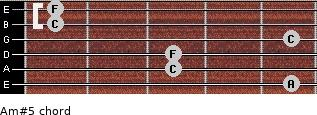 Am#5 for guitar on frets 5, 3, 3, 5, 1, 1