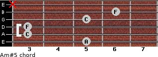 Am#5 for guitar on frets 5, 3, 3, 5, 6, x